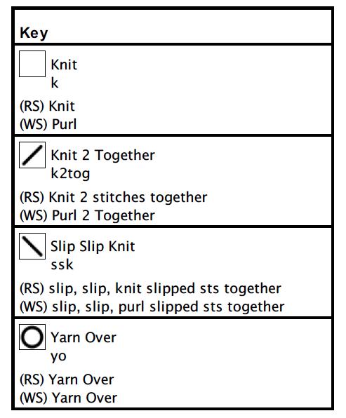 lace chart key